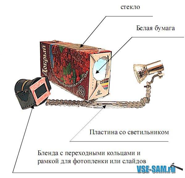 Самодельный сканер для сканирования фотопленок в разборе