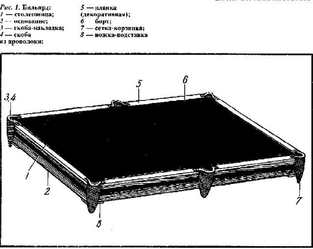 Самодельный бильярдный стол